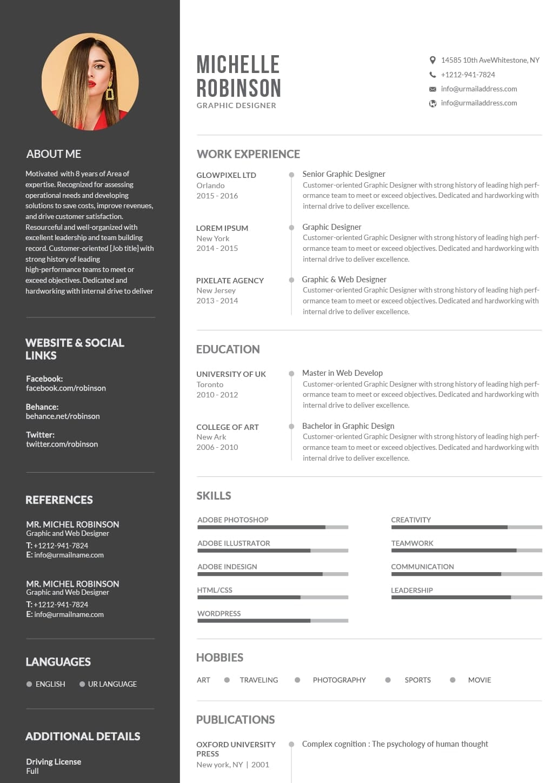 budapest resume template